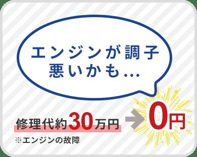 エンジンの故障30万円が0円